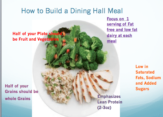 how-to-eat-healthy-in-a-college-dining-hall-2